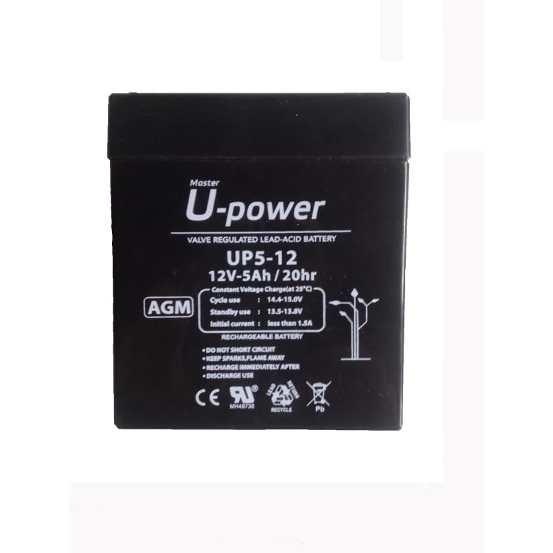 Batterie pour OB 2012